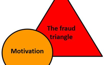 The Fraud Triangle – First Corner – Motivation
